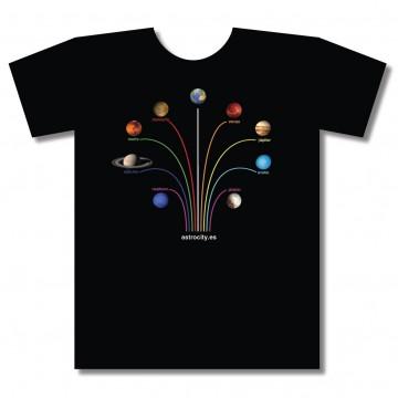 https://www.astrocity.es/741-thickbox/camiseta-sistema-solar-astrocityes.jpg
